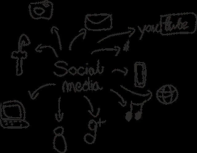 Los consumidores españoles esperan una respuesta rápida de las empresas en redes sociales