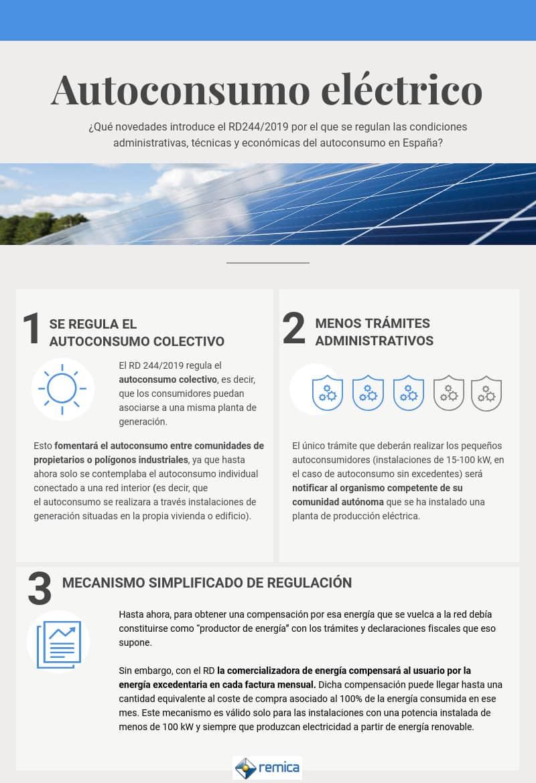 autoconsumo eléctrico: Novedades legislativas